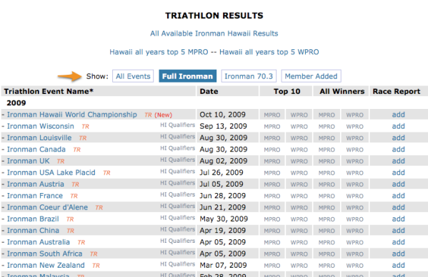 TRIResults.com - Historical Triathlon Results